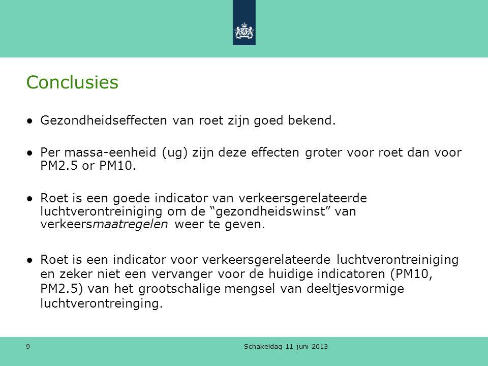 Conclusies Gezondheidseffecten van roet zijn goed bekend.
