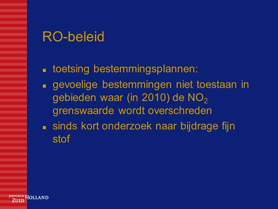 RO-beleid toetsing bestemmingsplannen: