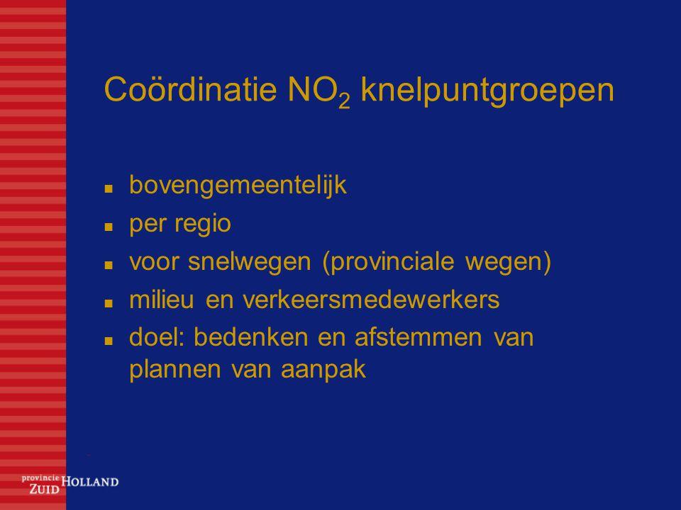 Coördinatie NO2 knelpuntgroepen