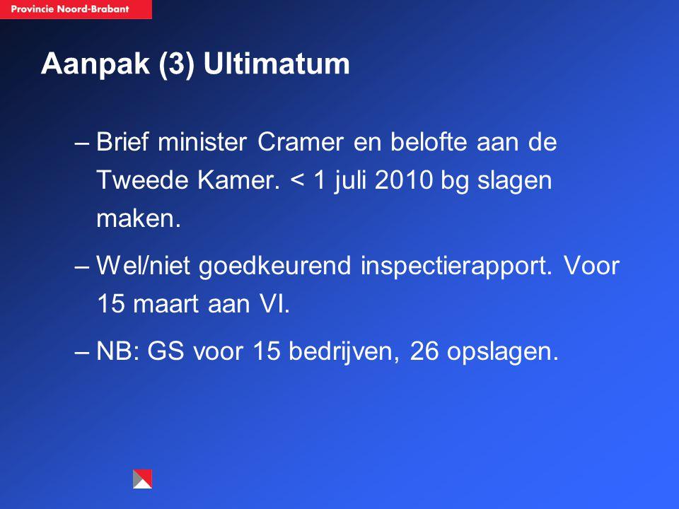 Aanpak (3) Ultimatum Brief minister Cramer en belofte aan de Tweede Kamer. < 1 juli 2010 bg slagen maken.