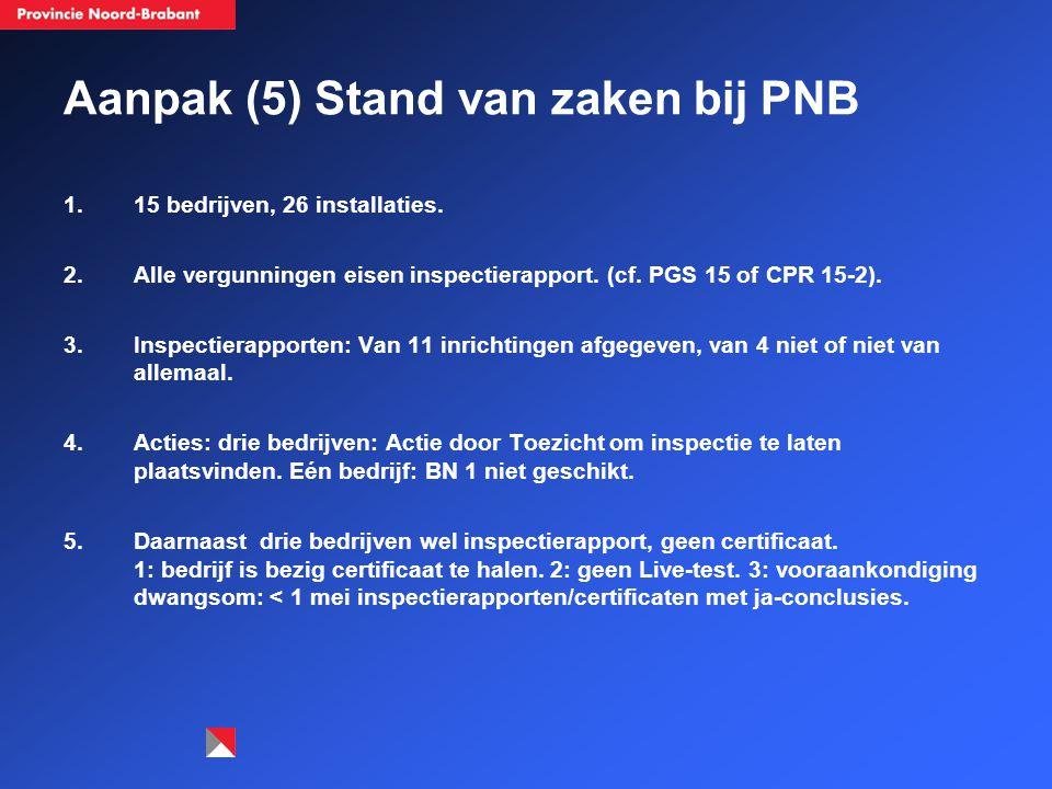 Aanpak (5) Stand van zaken bij PNB
