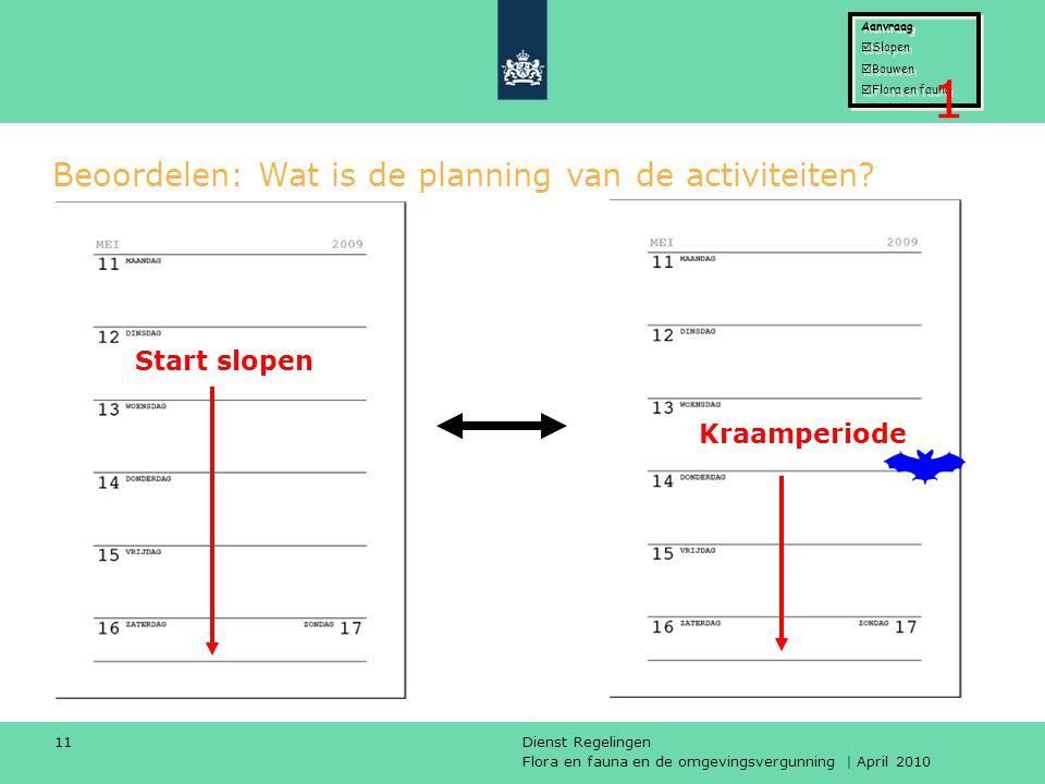 Beoordelen: Wat is de planning van de activiteiten