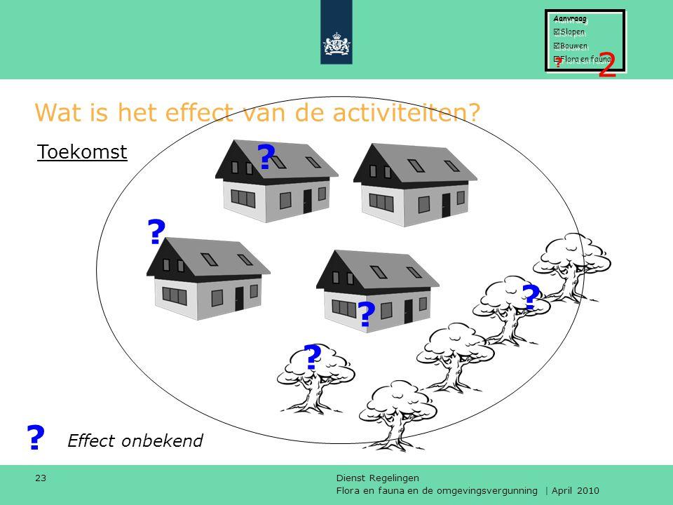 Wat is het effect van de activiteiten