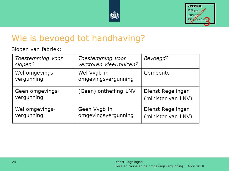 Wie is bevoegd tot handhaving