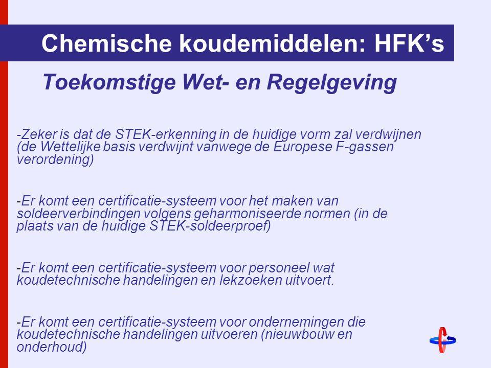 Chemische koudemiddelen: HFK's