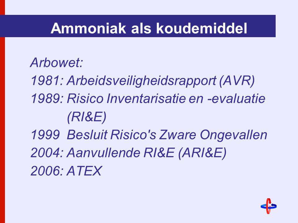 Ammoniak als koudemiddel