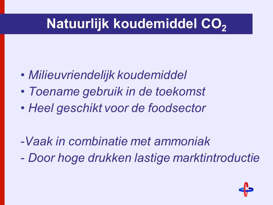 Natuurlijk koudemiddel CO2