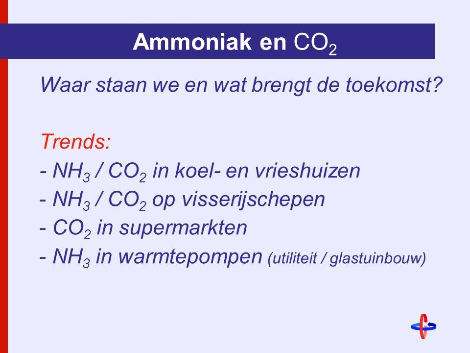 Ammoniak en CO2 Waar staan we en wat brengt de toekomst Trends: