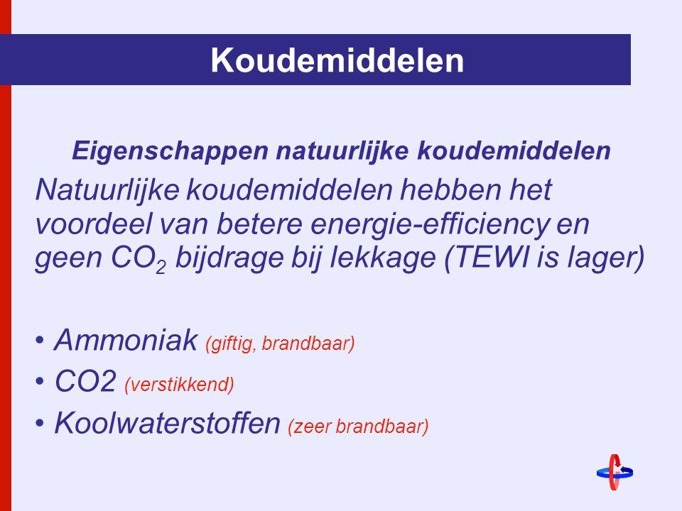 Eigenschappen natuurlijke koudemiddelen