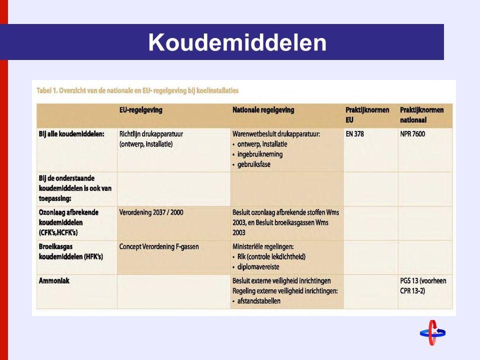 Informatieblad L45 (website Infomil)