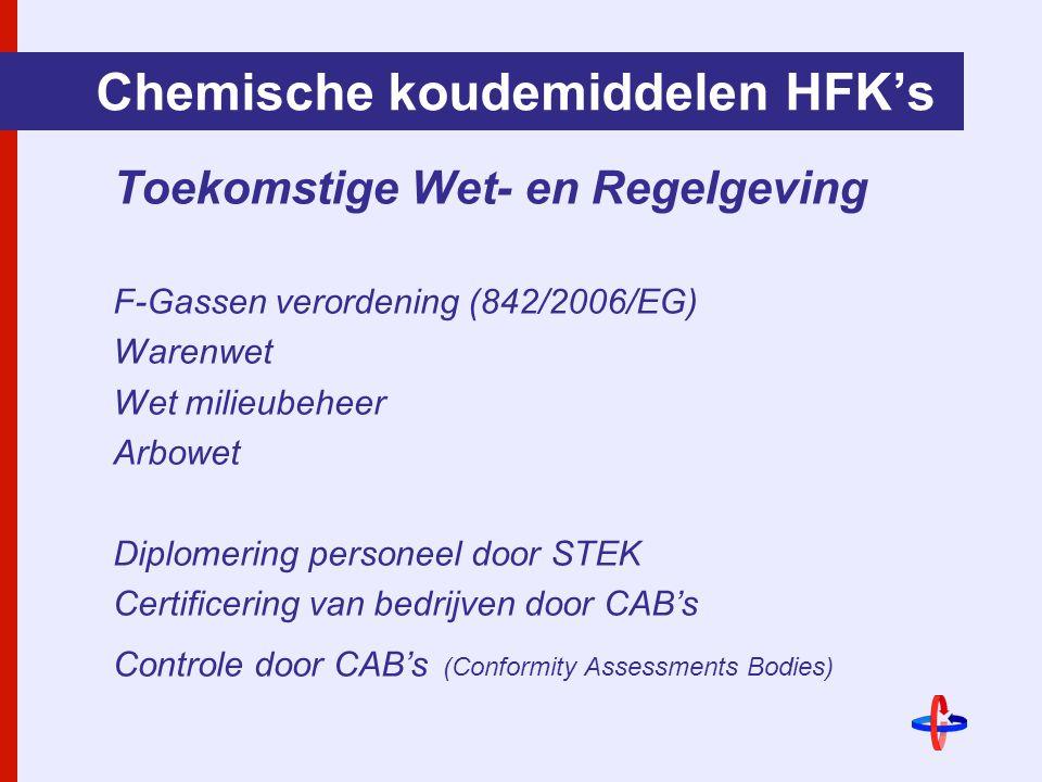 Chemische koudemiddelen HFK's