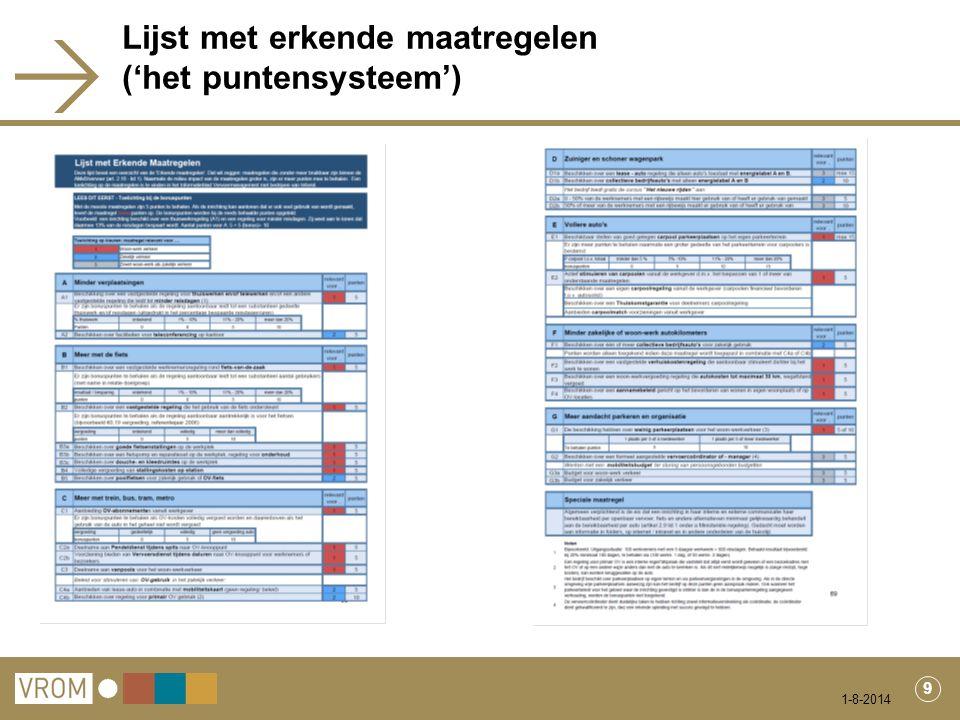 Lijst met erkende maatregelen ('het puntensysteem')