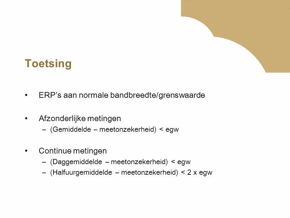 Toetsing ERP's aan normale bandbreedte/grenswaarde