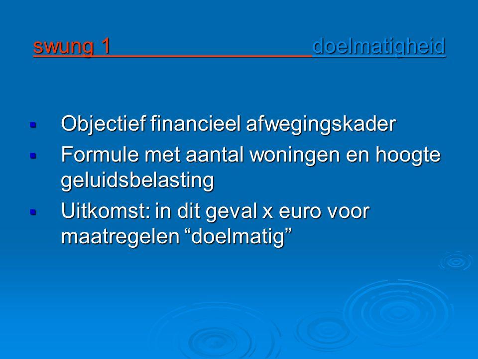 Objectief financieel afwegingskader