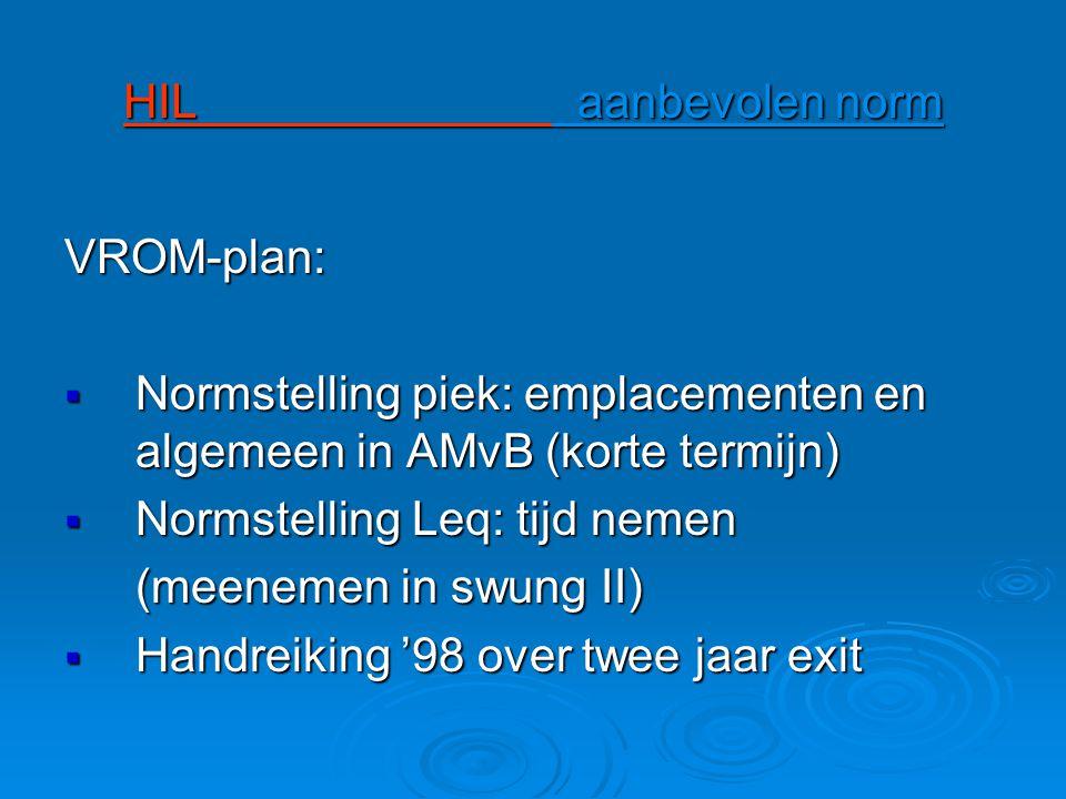 HIL aanbevolen norm VROM-plan: Normstelling piek: emplacementen en algemeen in AMvB (korte termijn)