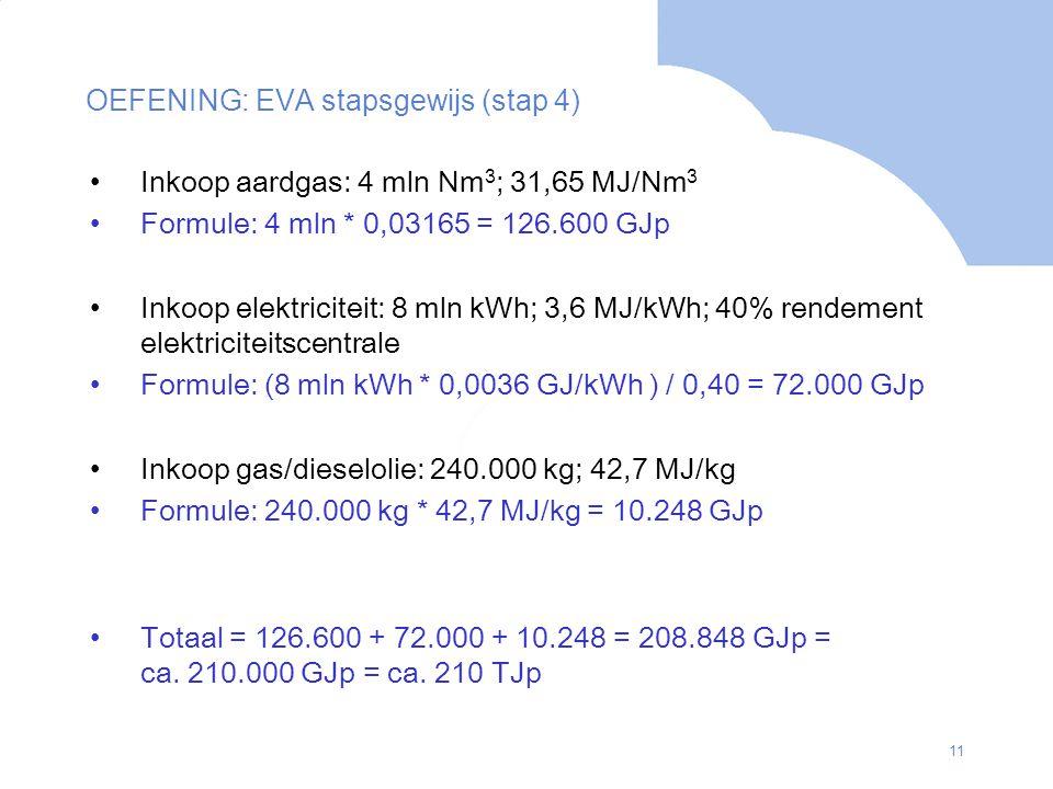 OEFENING: EVA stapsgewijs (stap 4)