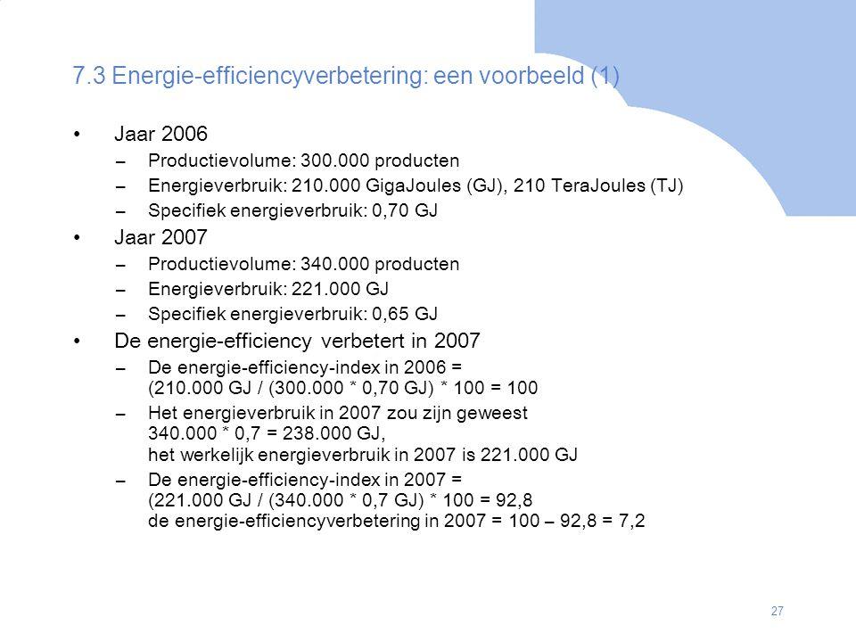 7.3 Energie-efficiencyverbetering: een voorbeeld (1)