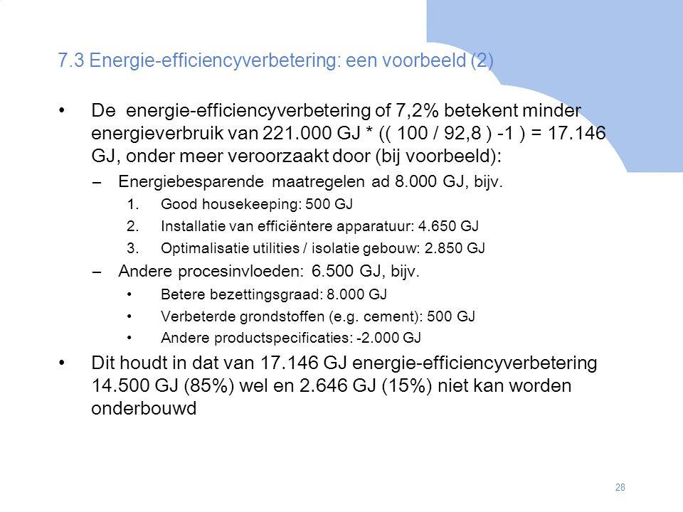 7.3 Energie-efficiencyverbetering: een voorbeeld (2)