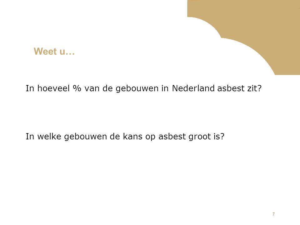 Weet u… In hoeveel % van de gebouwen in Nederland asbest zit