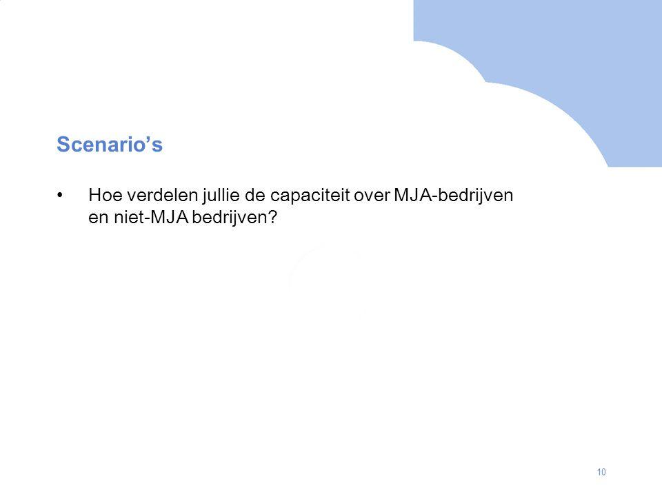 Scenario's Hoe verdelen jullie de capaciteit over MJA-bedrijven en niet-MJA bedrijven