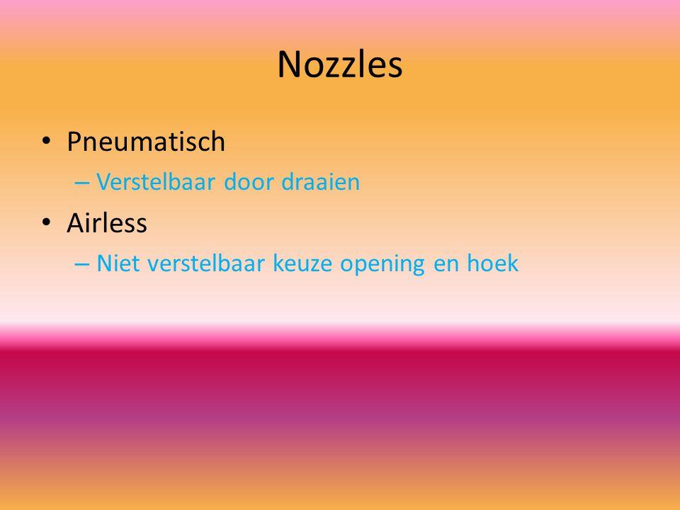 Nozzles Pneumatisch Airless Verstelbaar door draaien