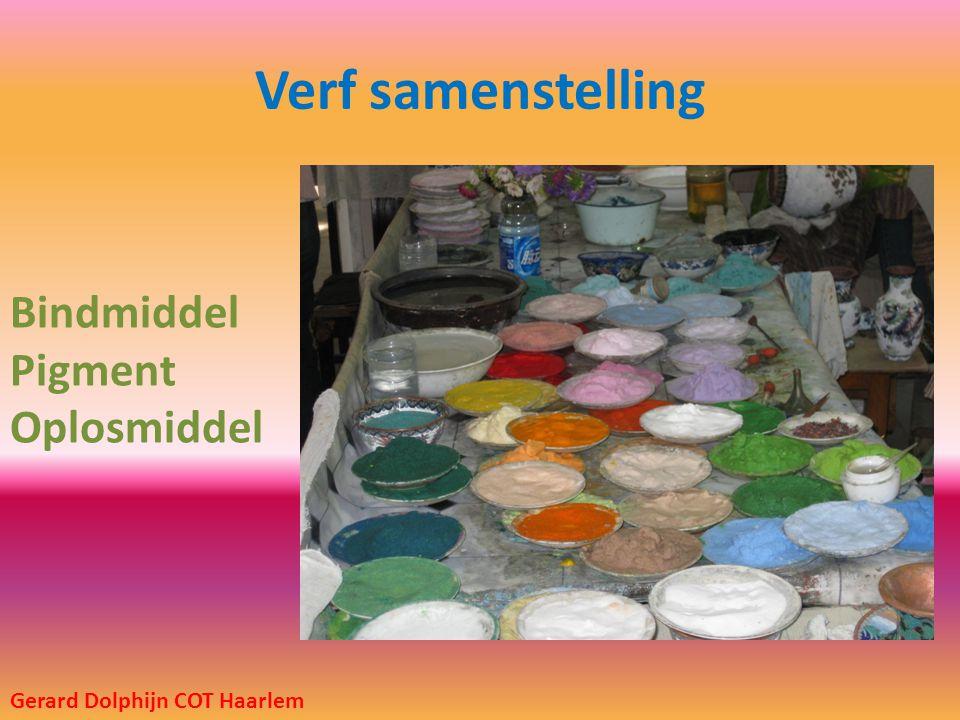 Verf samenstelling Bindmiddel Pigment Oplosmiddel