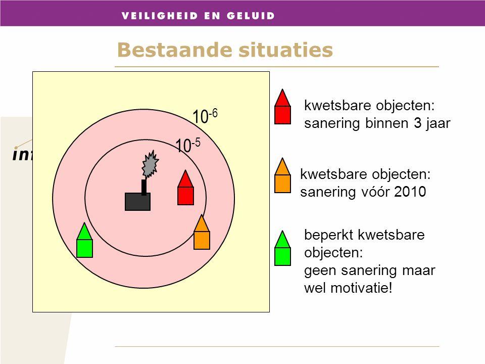 Bestaande situaties 10-6 10-5 kwetsbare objecten: