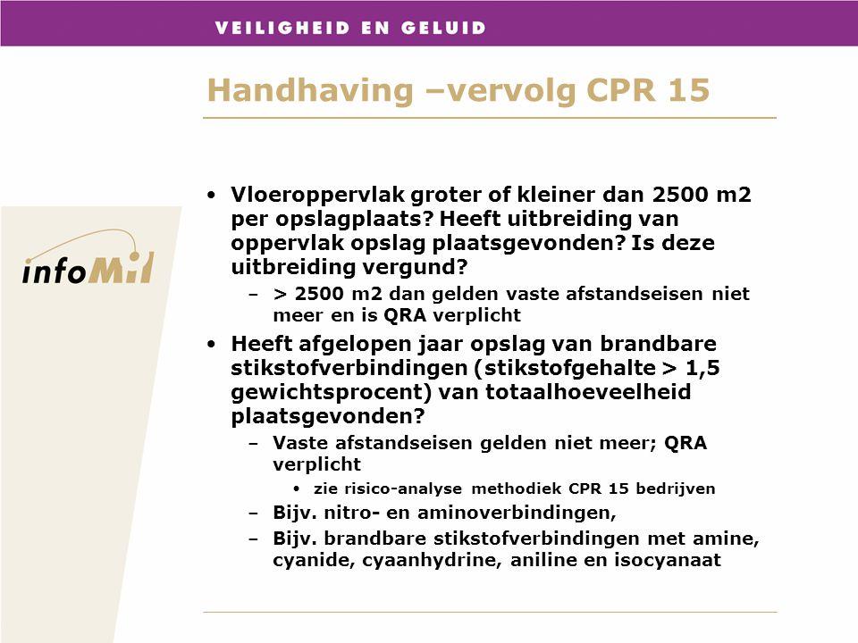 Handhaving –vervolg CPR 15