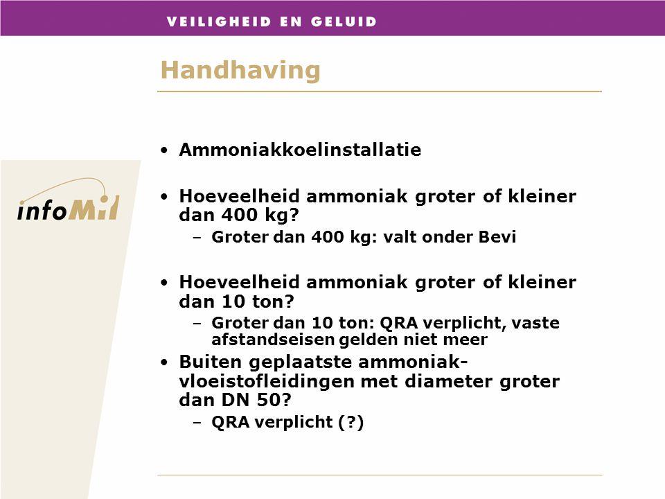 Handhaving Ammoniakkoelinstallatie