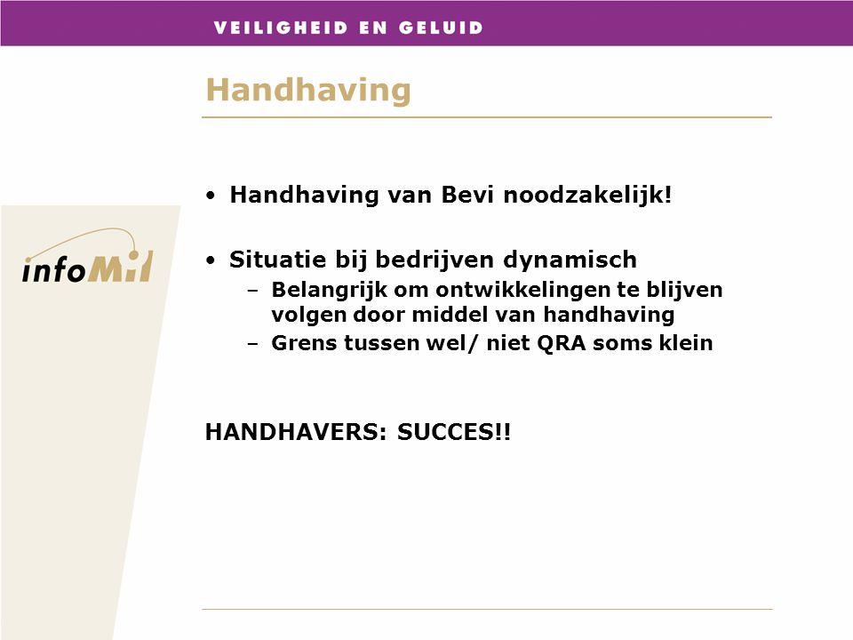 Handhaving Handhaving van Bevi noodzakelijk!