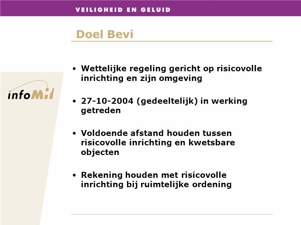 Doel Bevi Wettelijke regeling gericht op risicovolle inrichting en zijn omgeving. 27-10-2004 (gedeeltelijk) in werking getreden.