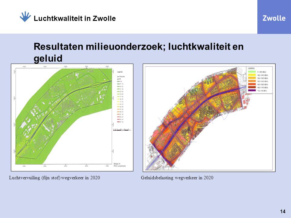 Resultaten milieuonderzoek; luchtkwaliteit en geluid