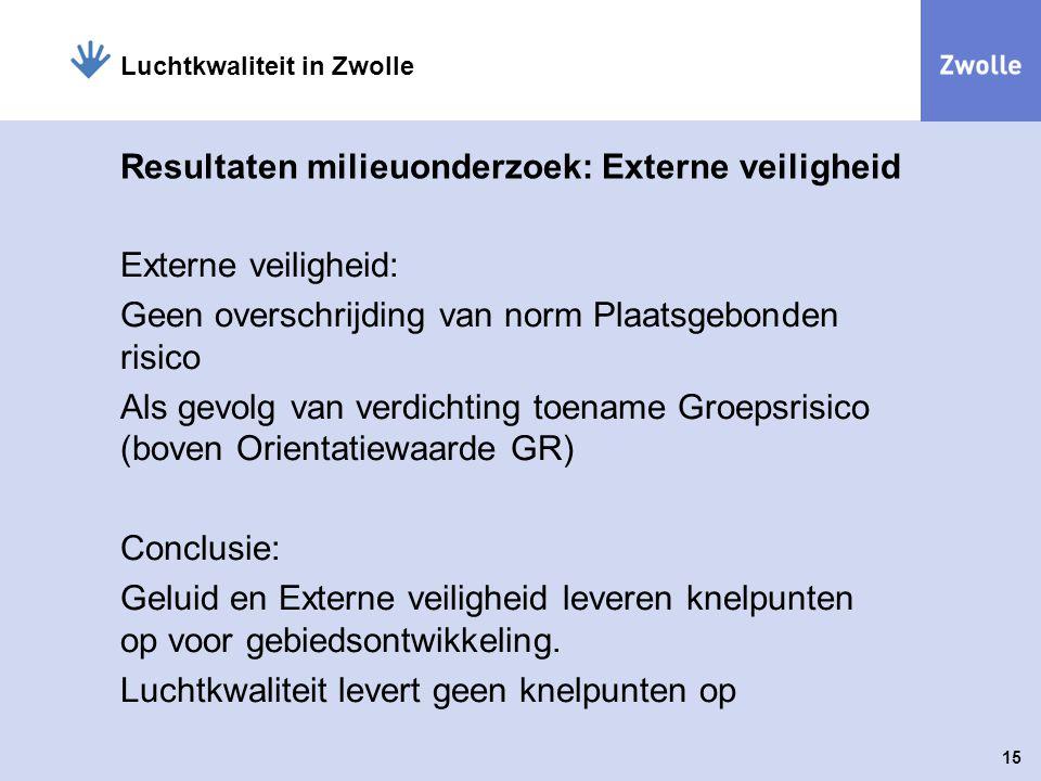 Resultaten milieuonderzoek: Externe veiligheid