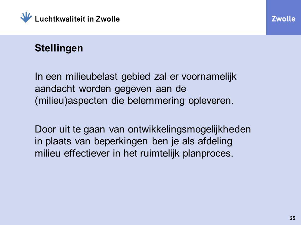 Luchtkwaliteit in Zwolle