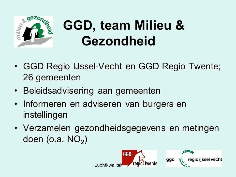 GGD, team Milieu & Gezondheid