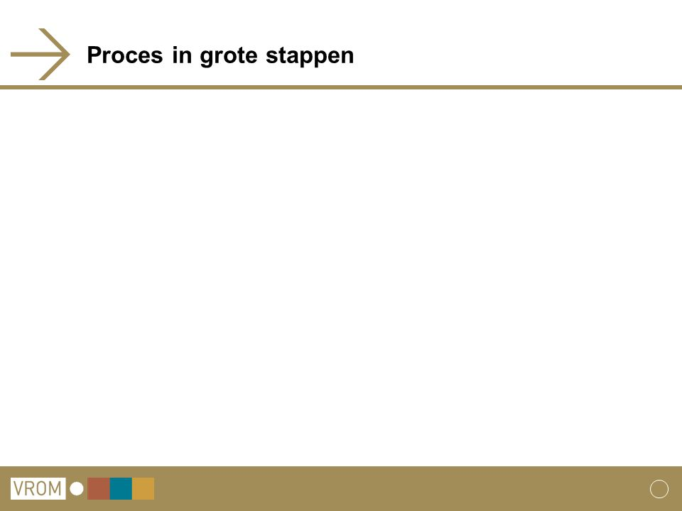 Proces in grote stappen