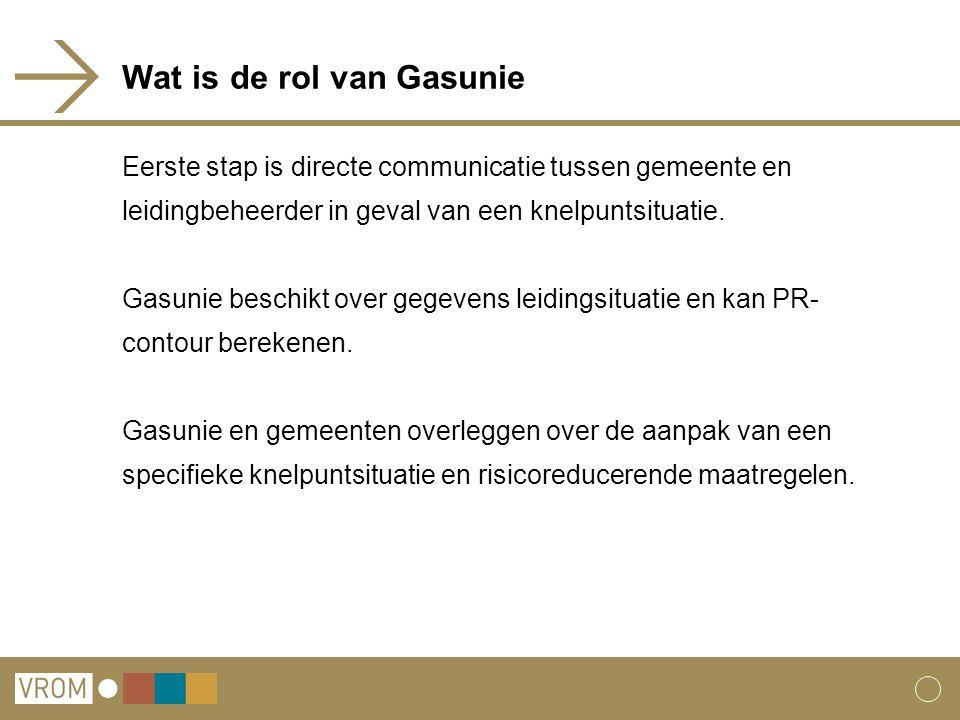 Wat is de rol van Gasunie