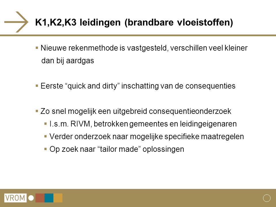 K1,K2,K3 leidingen (brandbare vloeistoffen)