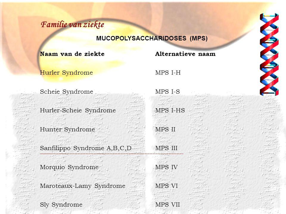 MUCOPOLYSACCHARIDOSES (MPS)