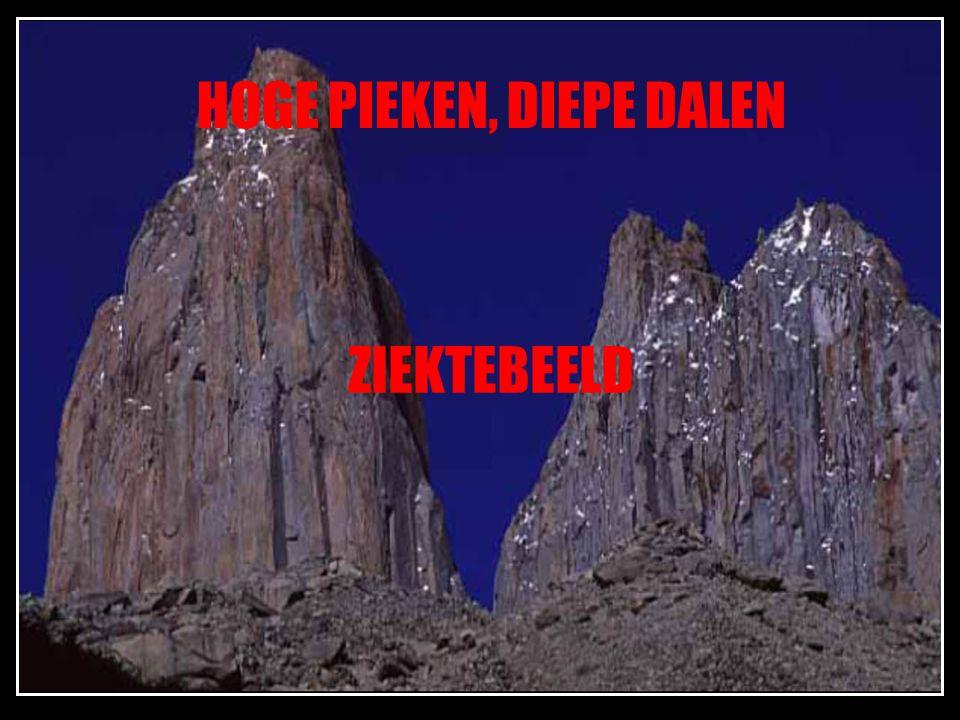 HOGE PIEKEN, DIEPE DALEN