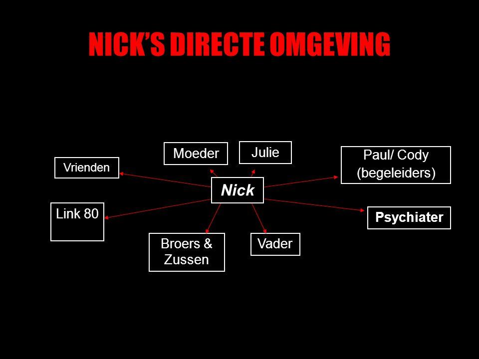 NICK'S DIRECTE OMGEVING