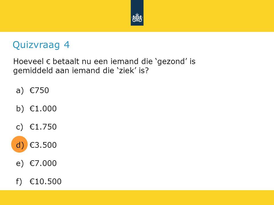 Quizvraag 4 Hoeveel € betaalt nu een iemand die 'gezond' is gemiddeld aan iemand die 'ziek' is €750.