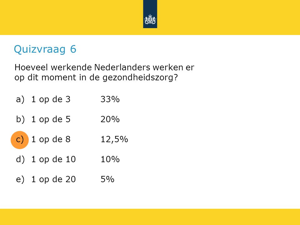 Quizvraag 6 Hoeveel werkende Nederlanders werken er op dit moment in de gezondheidszorg 1 op de 3 33%