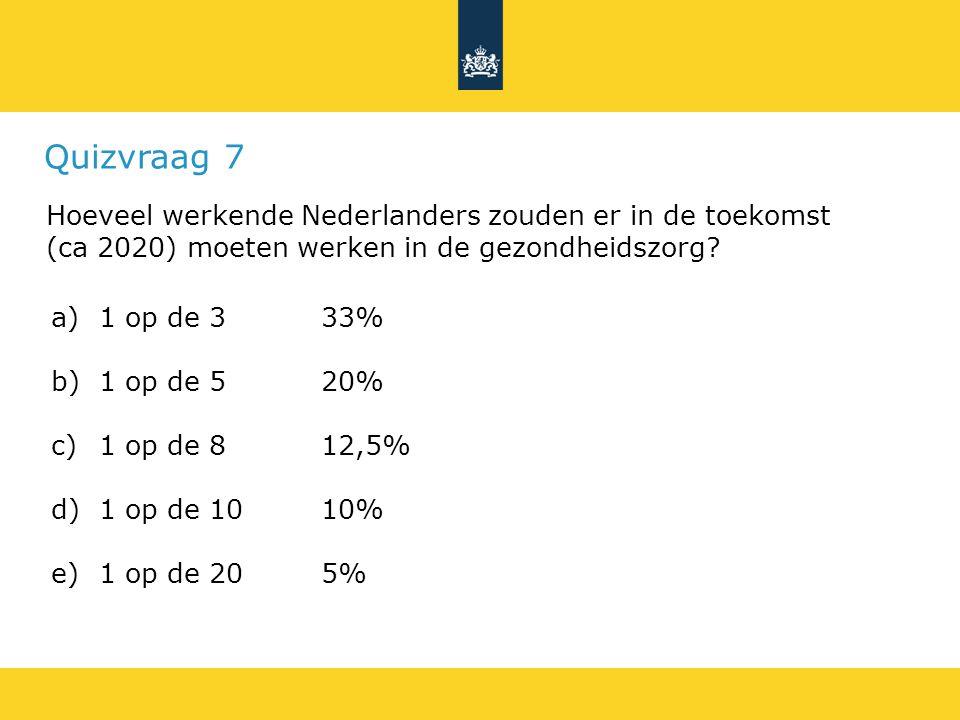 Quizvraag 7 Hoeveel werkende Nederlanders zouden er in de toekomst (ca 2020) moeten werken in de gezondheidszorg