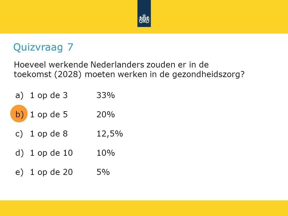 Quizvraag 7 Hoeveel werkende Nederlanders zouden er in de toekomst (2028) moeten werken in de gezondheidszorg