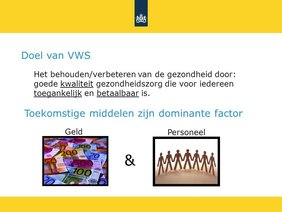 & Doel van VWS Toekomstige middelen zijn dominante factor