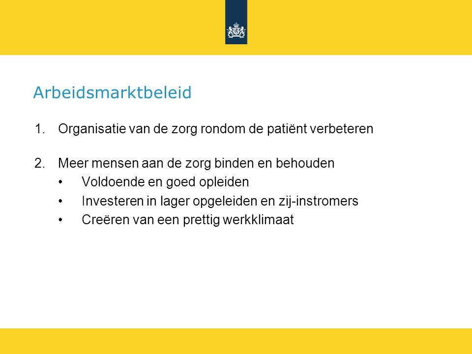 Arbeidsmarktbeleid Organisatie van de zorg rondom de patiënt verbeteren. Meer mensen aan de zorg binden en behouden.