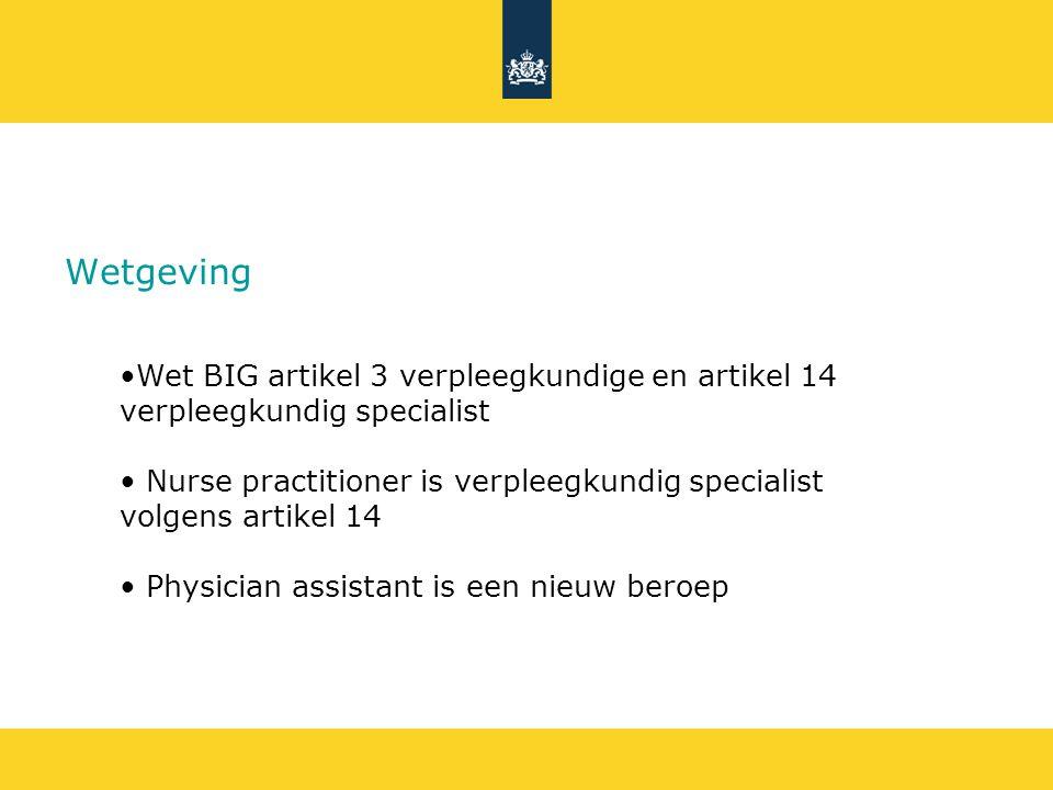 Wetgeving Wet BIG artikel 3 verpleegkundige en artikel 14 verpleegkundig specialist.
