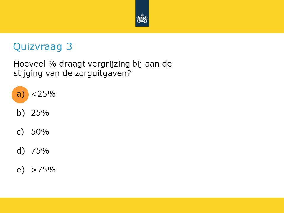 Quizvraag 3 Hoeveel % draagt vergrijzing bij aan de stijging van de zorguitgaven <25% 25% 50% 75%