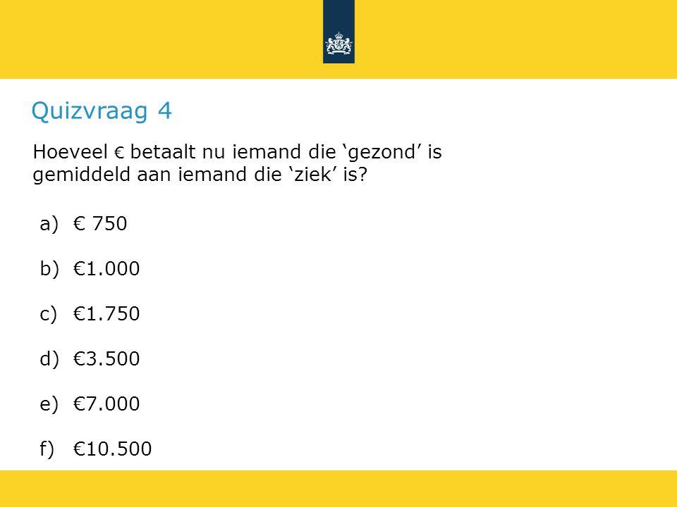 Quizvraag 4 Hoeveel € betaalt nu iemand die 'gezond' is gemiddeld aan iemand die 'ziek' is € 750.